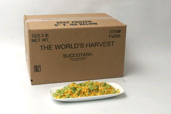Astro Food Service, Inc